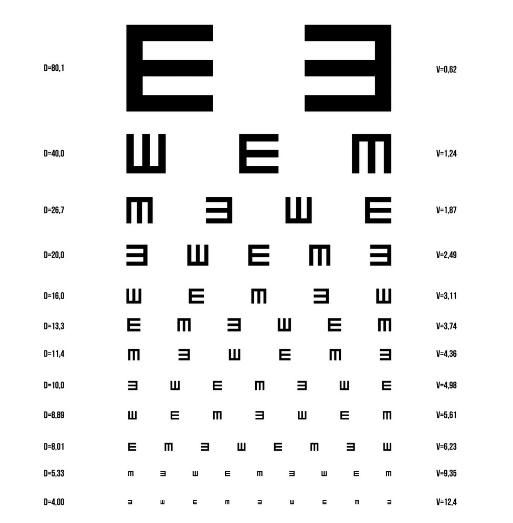 Tes kemampuan penglihatan sangat penting dilakukan berkala untuk memantau kesehatan anak