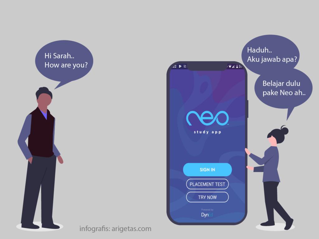 Neo Study merupakan aplikasi belajar bahasa inggris yang sederhana tetapi atraktif