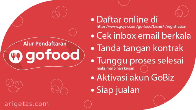 cara dan tahapan daftar GoFood online untuk jual makanan dan minuman