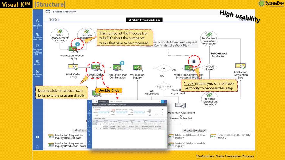 Fitur Visual-K® sistem cloud ERP SystemEver yang dapat dikustomisasi sesuai kebutuhan bisnis UKM