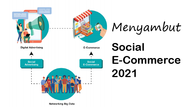 Gambaran Prospek Social E-Commerce 2021 yang mengedepankan penggunaan big data dan konsep sosial
