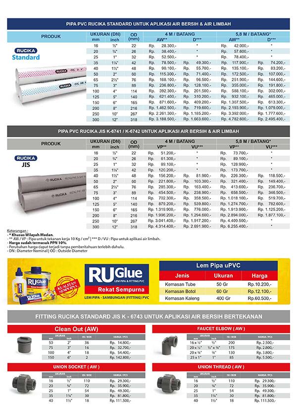 jenis dan ukuran pipa PVC Rucika yang lengkap sesuai dengan segala kebutuhan anda